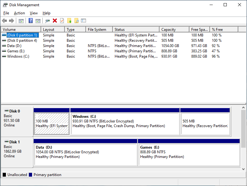 EFI Partition